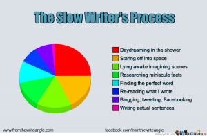 writing_process